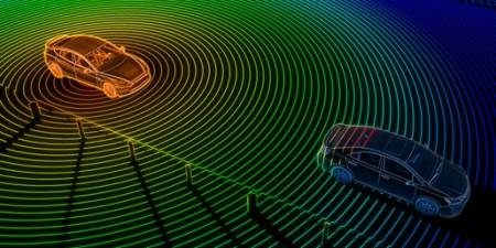 'How Will Lidar Technologies and Business Landscape Evolve?