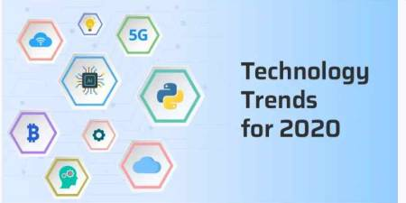 'Top 10 Technology Trends to Watch in 2020 and Beyond [Infographic]
